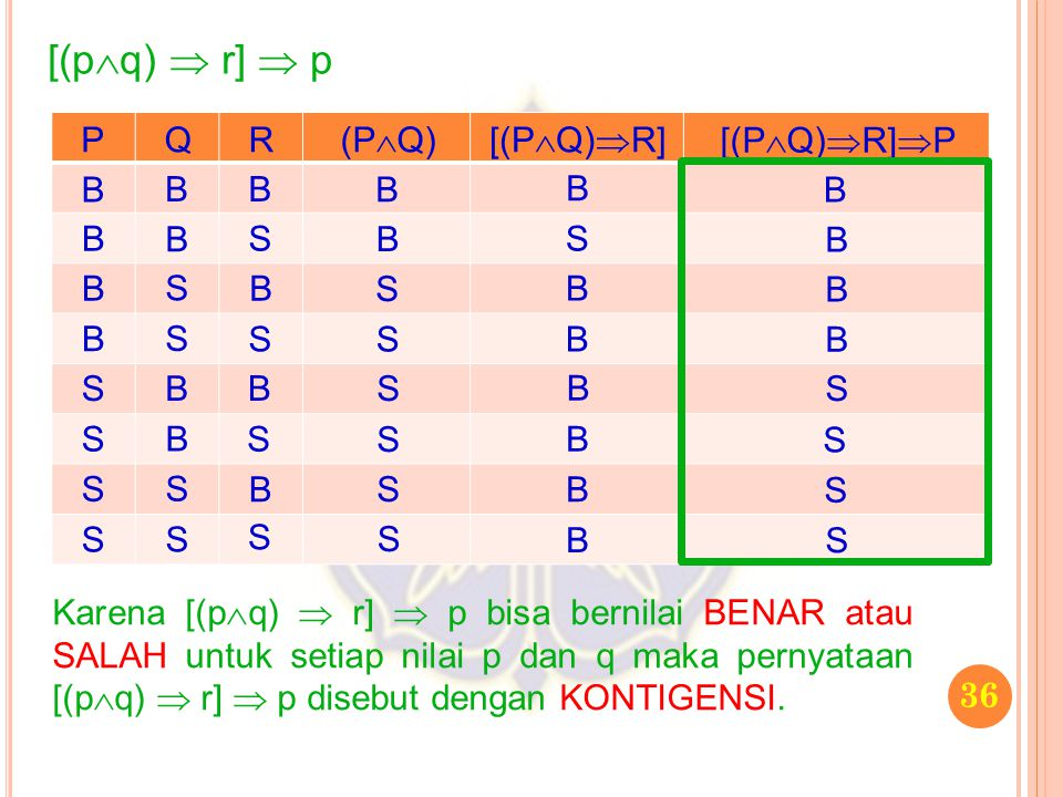 [(pq)  r]  p P Q R (PQ) [(PQ)R] [(PQ)R]P B B B B B B B B S B